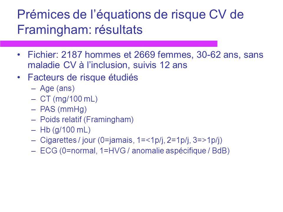 Prémices de l'équations de risque CV de Framingham: résultats