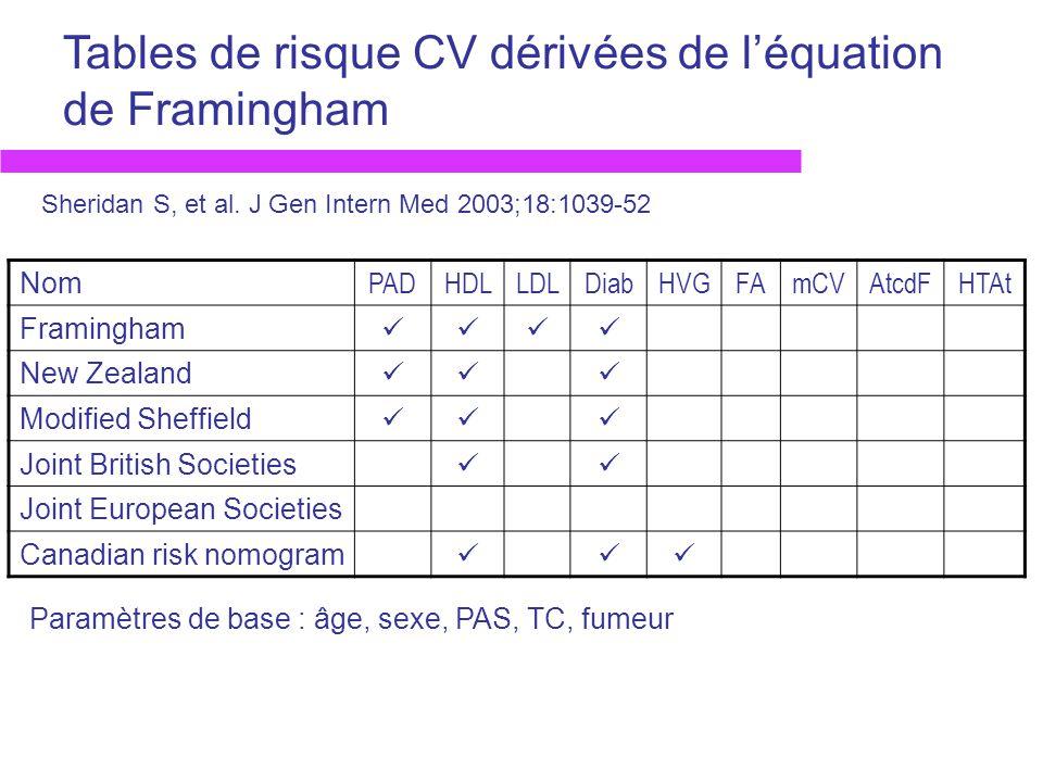 Tables de risque CV dérivées de l'équation de Framingham