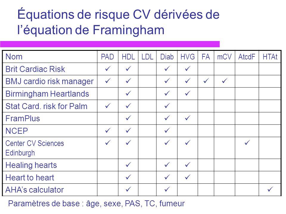Équations de risque CV dérivées de l'équation de Framingham