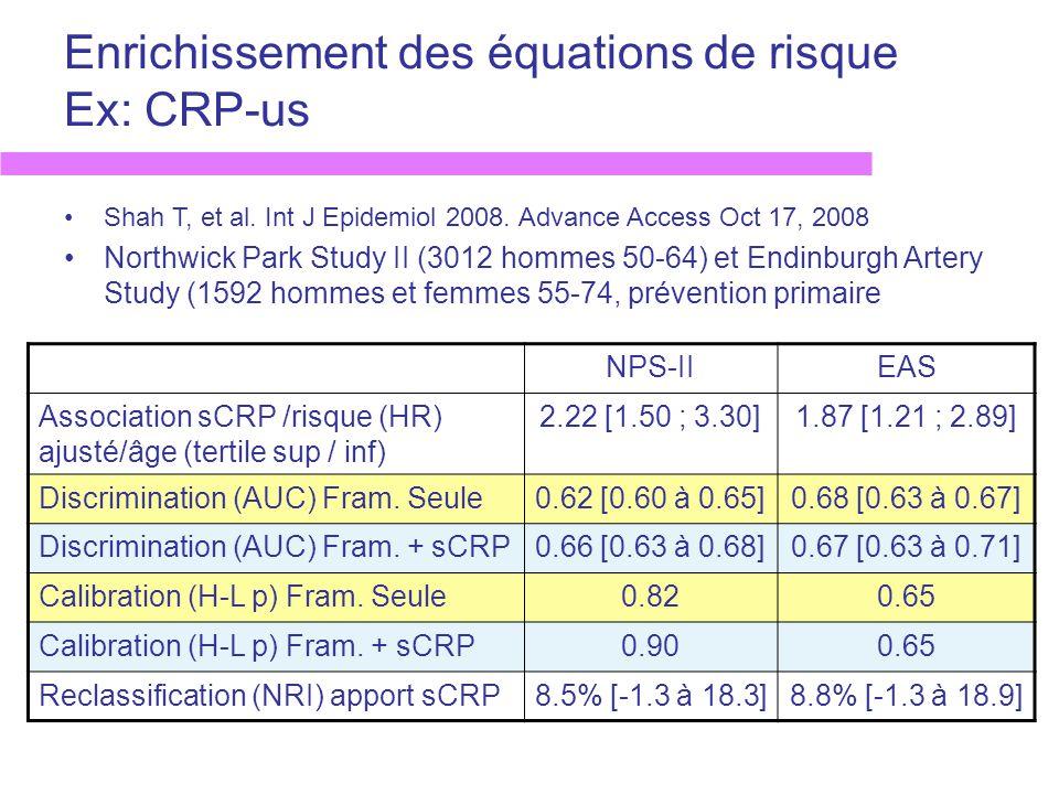 Enrichissement des équations de risque Ex: CRP-us