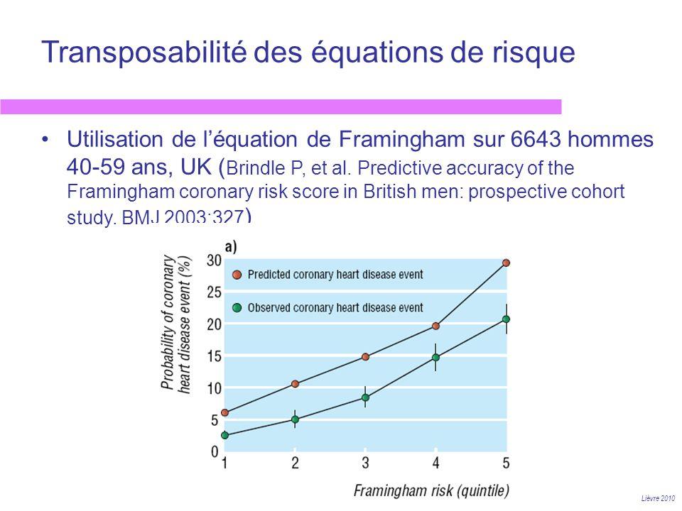 Transposabilité des équations de risque