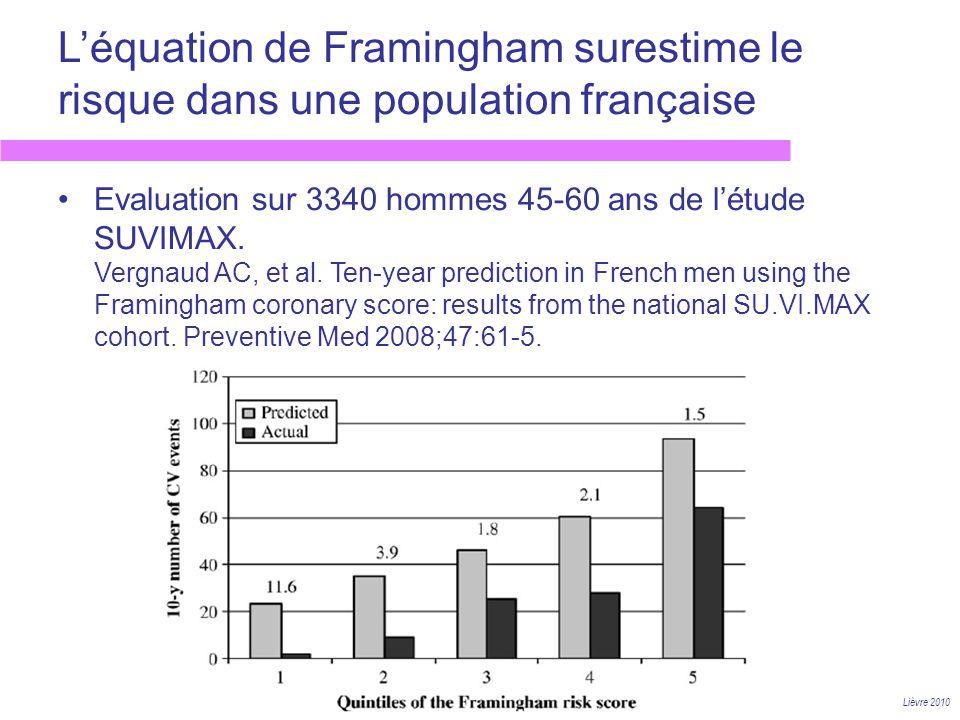 L'équation de Framingham surestime le risque dans une population française