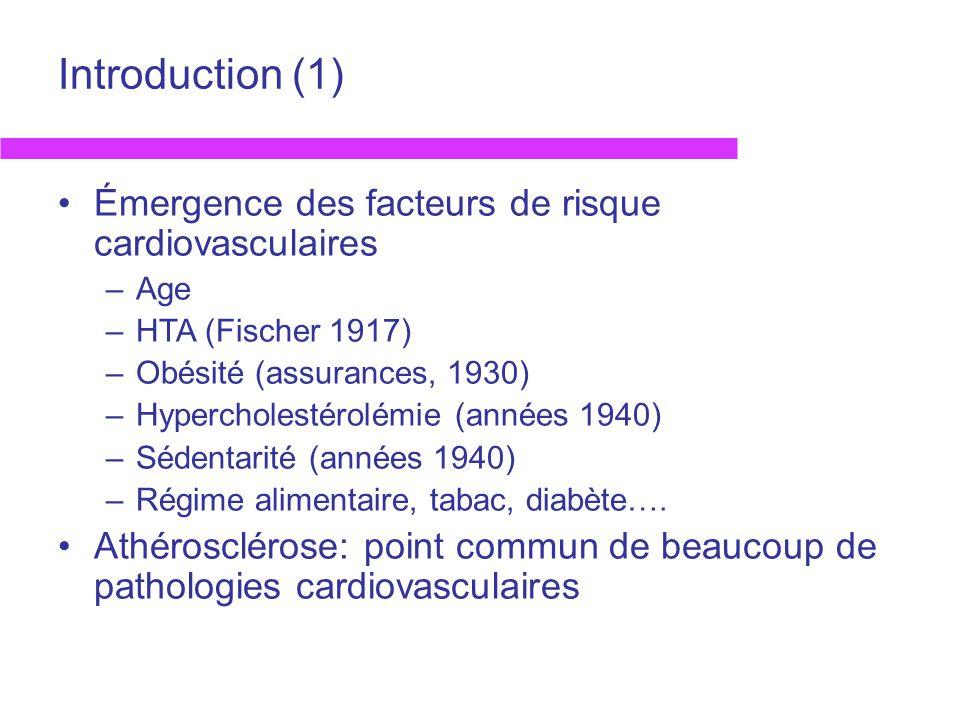 Introduction (1) Émergence des facteurs de risque cardiovasculaires