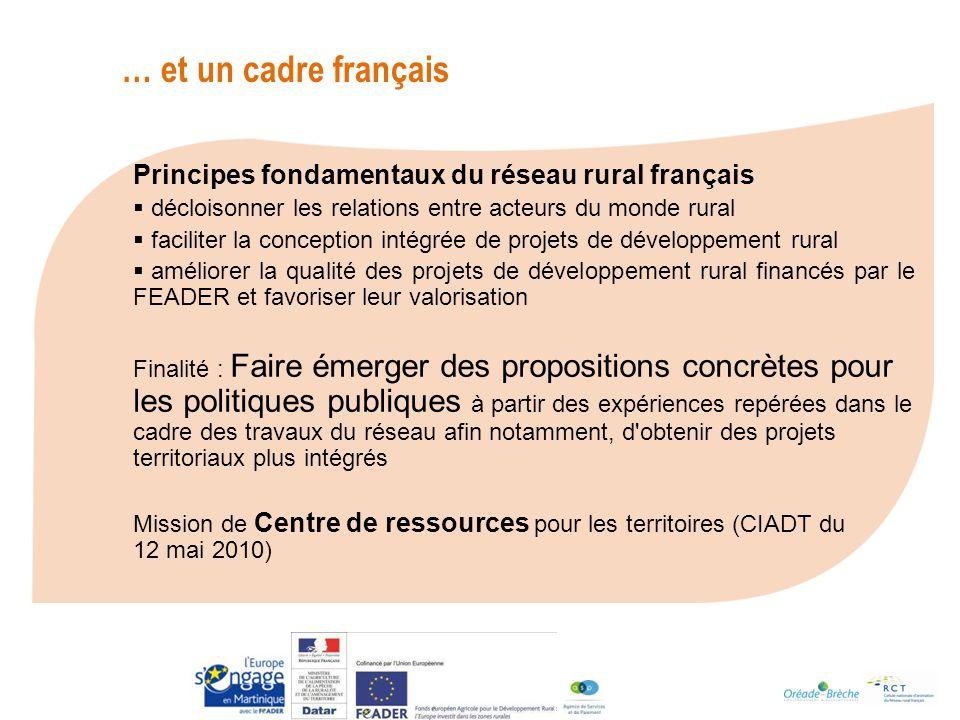 … et un cadre français Principes fondamentaux du réseau rural français