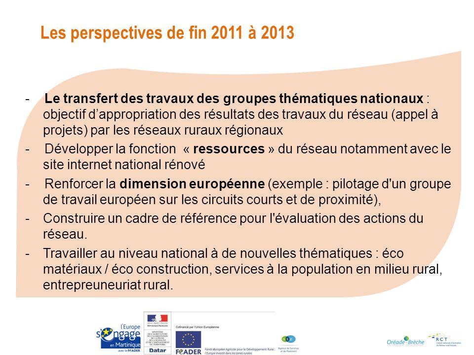 Les perspectives de fin 2011 à 2013