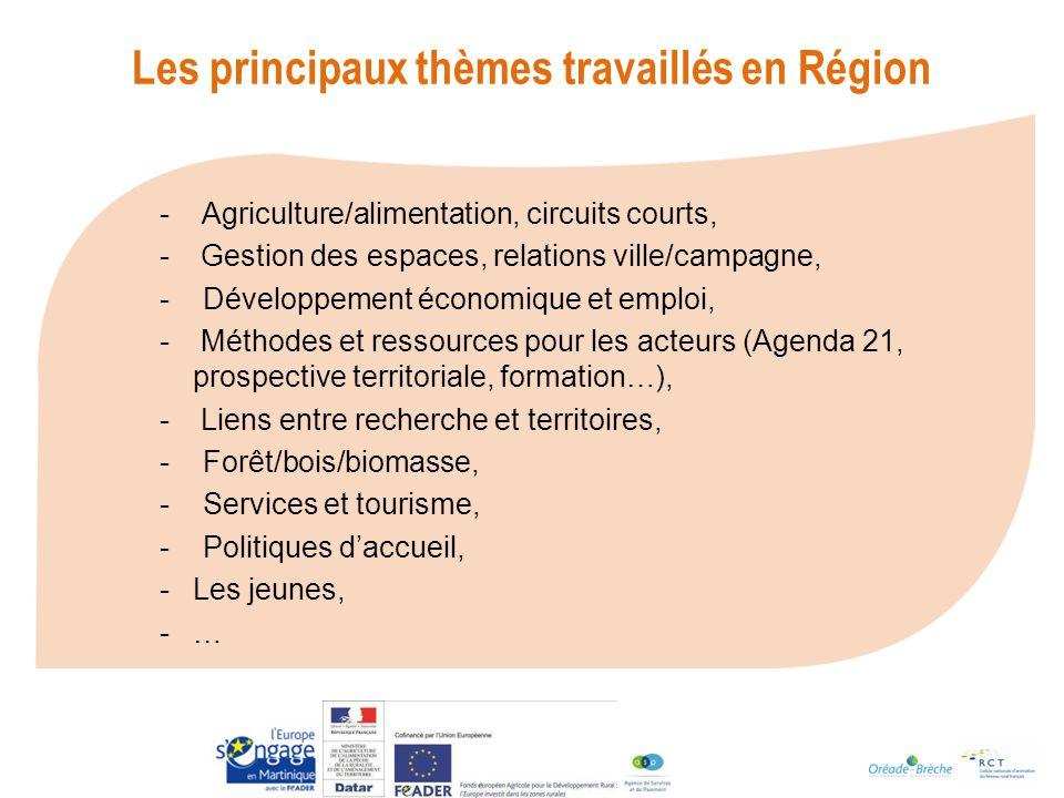 Les principaux thèmes travaillés en Région