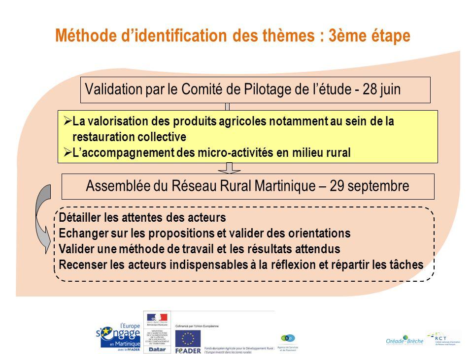 Assemblée du Réseau Rural Martinique – 29 septembre