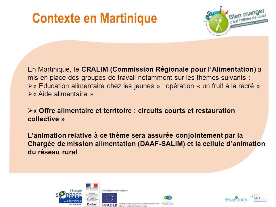 Contexte en Martinique