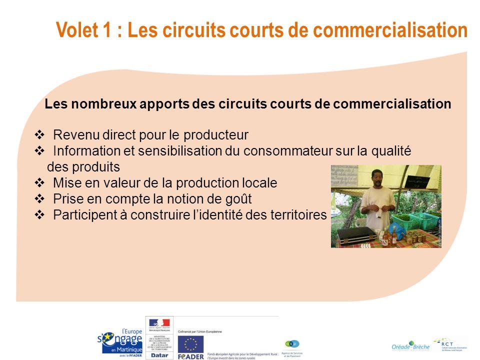 Volet 1 : Les circuits courts de commercialisation