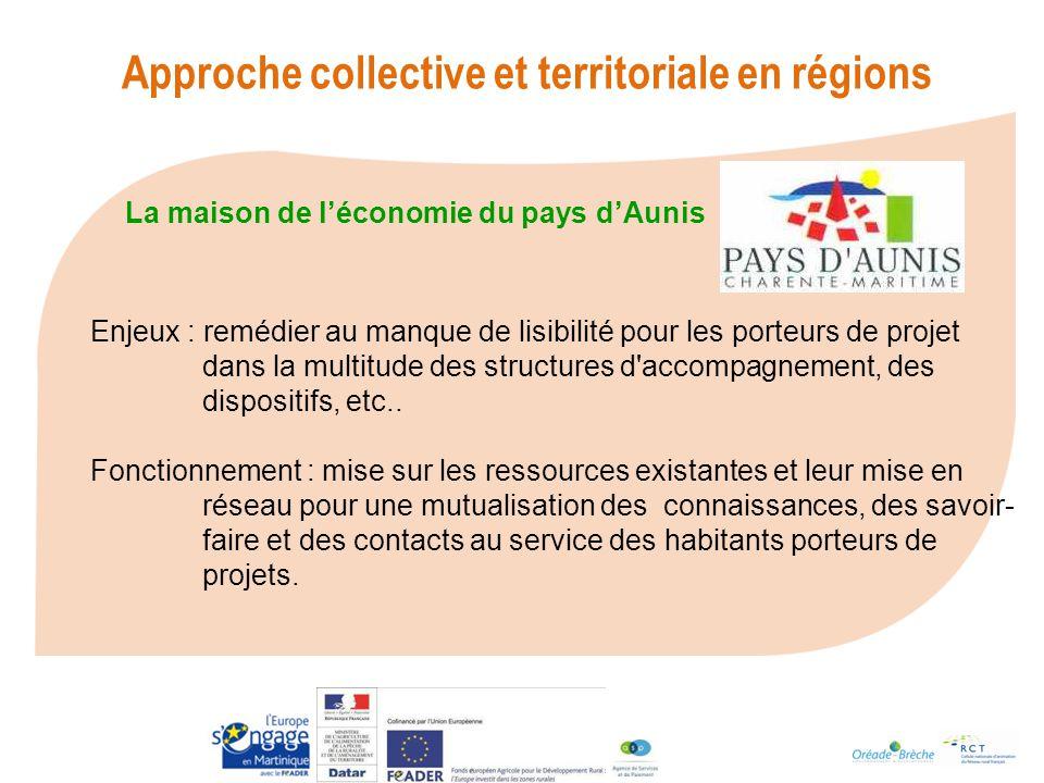 Approche collective et territoriale en régions
