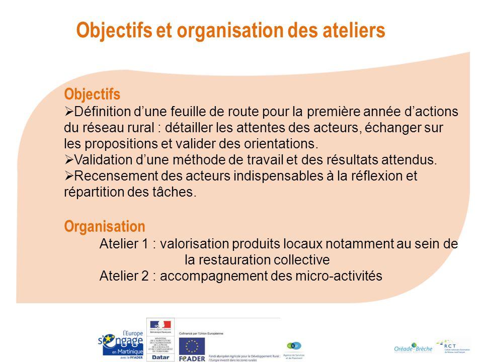 Objectifs et organisation des ateliers