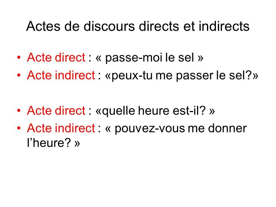 Actes de discours directs et indirects