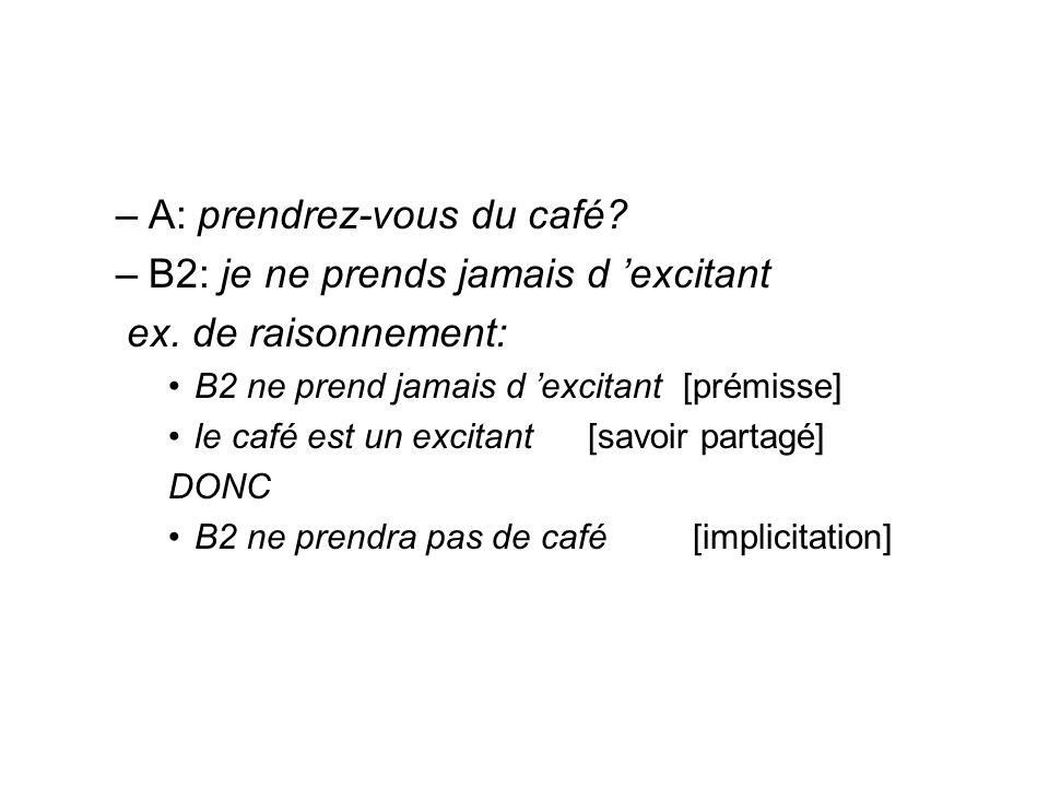 A: prendrez-vous du café B2: je ne prends jamais d 'excitant