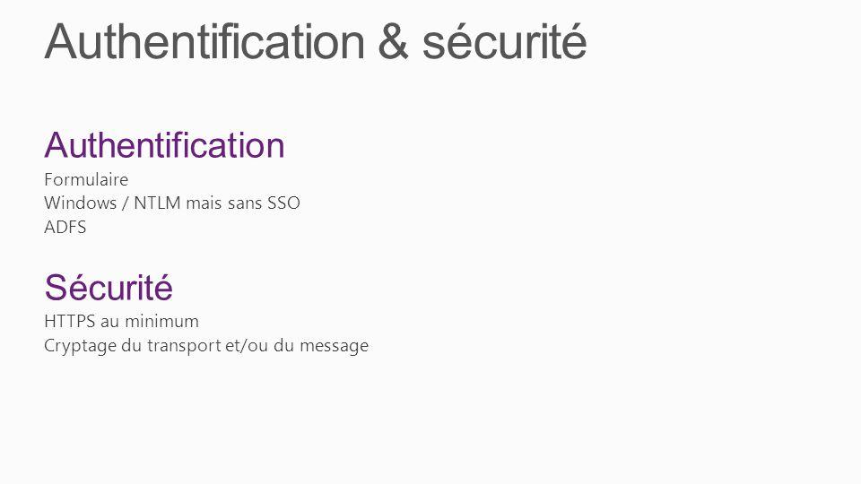Authentification & sécurité