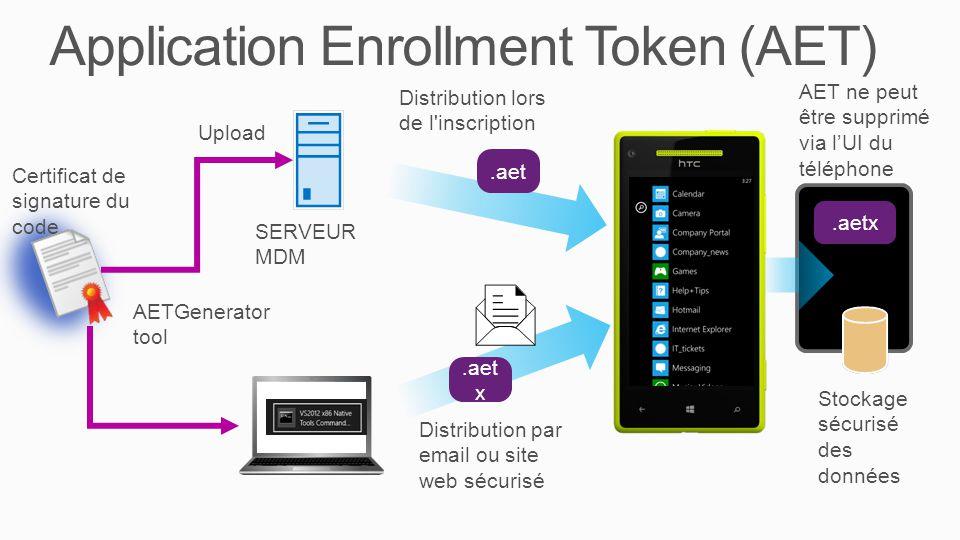 Application Enrollment Token (AET)