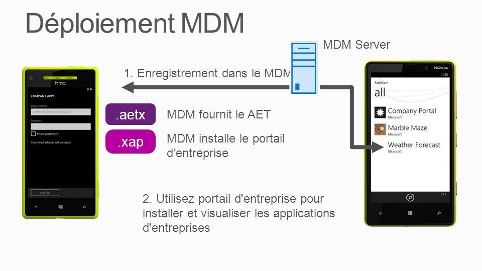 Déploiement MDM .aetx .xap MDM Server 1. Enregistrement dans le MDM