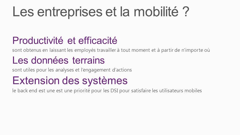 Les entreprises et la mobilité