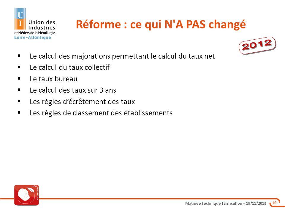 Réforme : ce qui N A PAS changé