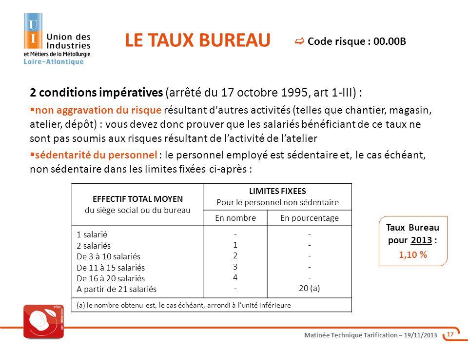 LE TAUX BUREAU  Code risque : 00.00B. 2 conditions impératives (arrêté du 17 octobre 1995, art 1-III) :
