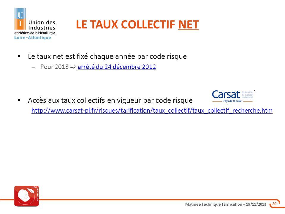 LE TAUX COLLECTIF NET Le taux net est fixé chaque année par code risque. Pour 2013  arrêté du 24 décembre 2012.