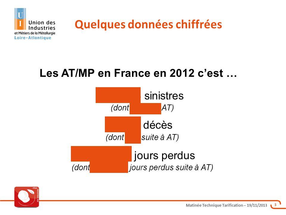 Les AT/MP en France en 2012 c'est …
