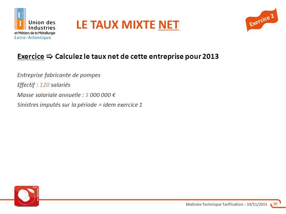 LE TAUX MIXTE NET Exercice 2. Exercice  Calculez le taux net de cette entreprise pour 2013. Entreprise fabricante de pompes.