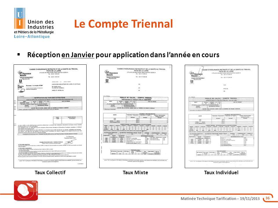 Le Compte Triennal Réception en Janvier pour application dans l'année en cours. Taux Collectif. Taux Mixte.