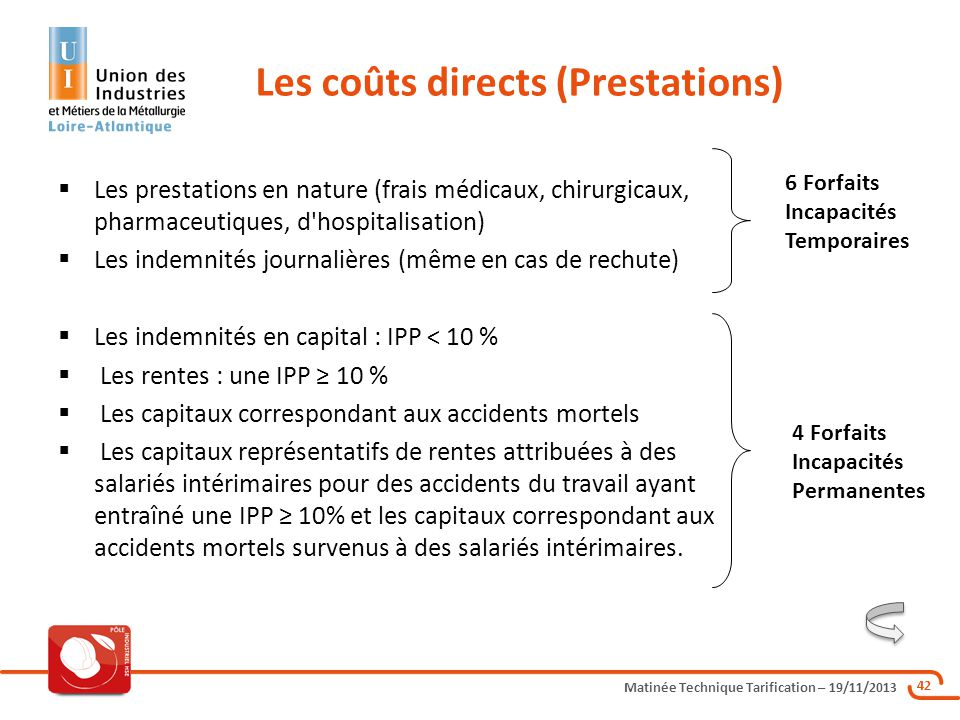 Les coûts directs (Prestations)