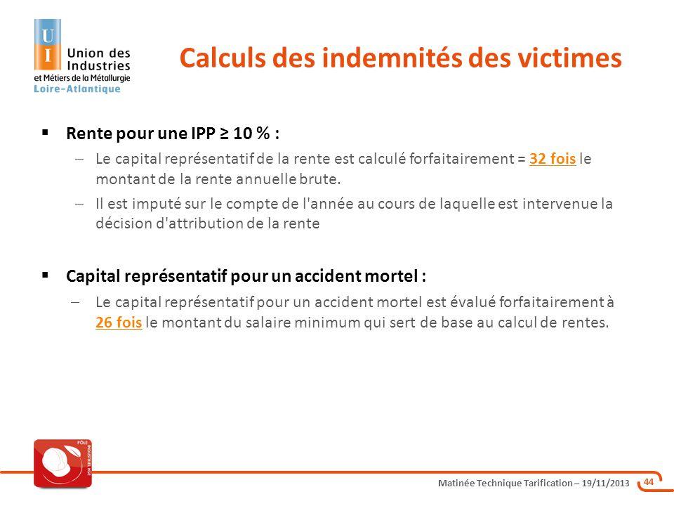 Calculs des indemnités des victimes