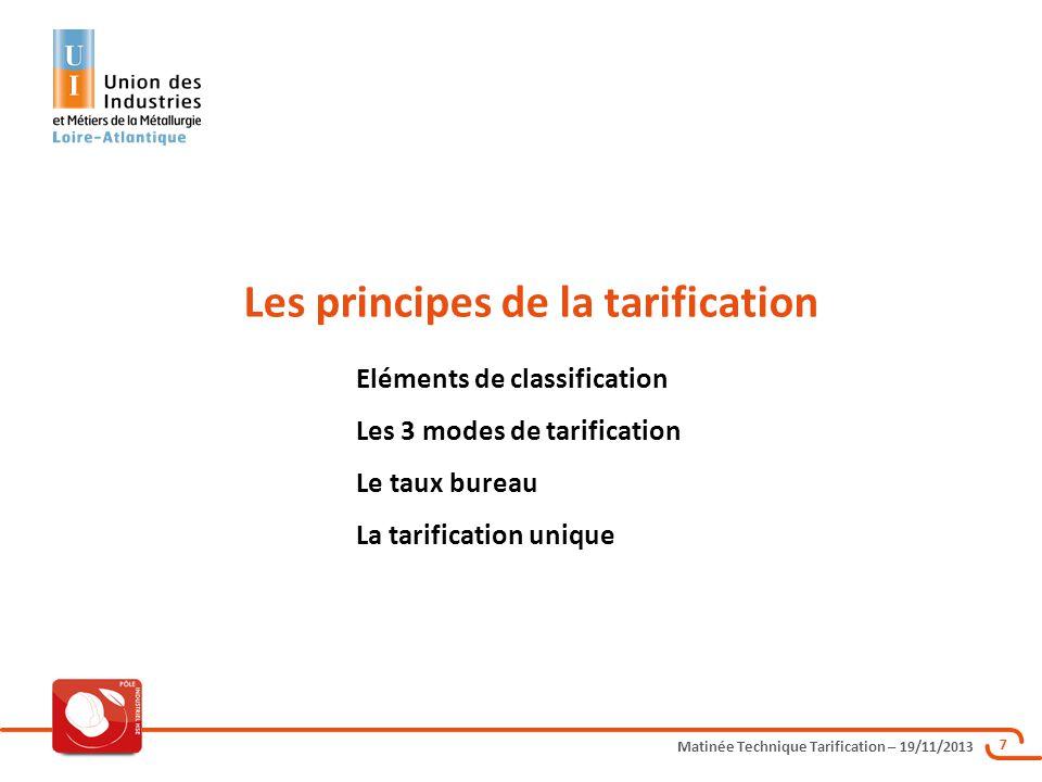 Les principes de la tarification