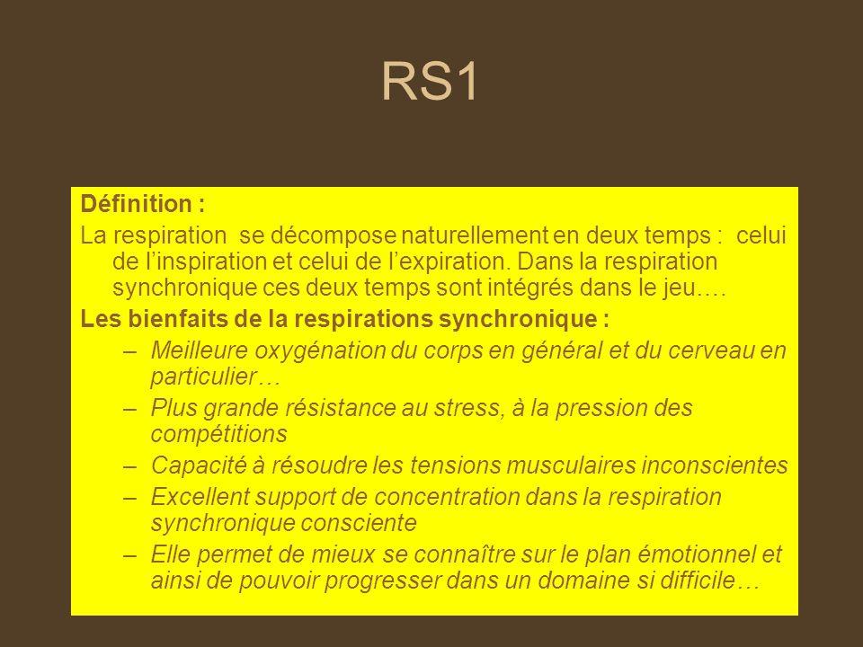 RS1 Définition :