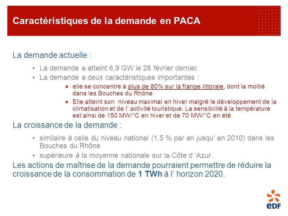 Caractéristiques de la demande en PACA