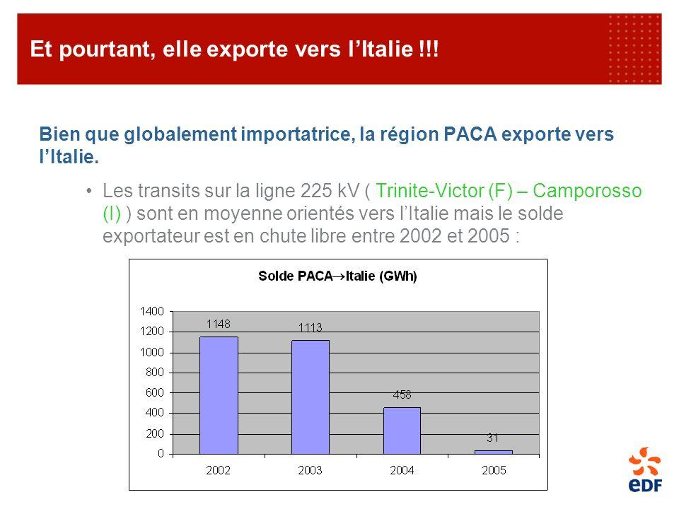 Et pourtant, elle exporte vers l'Italie !!!