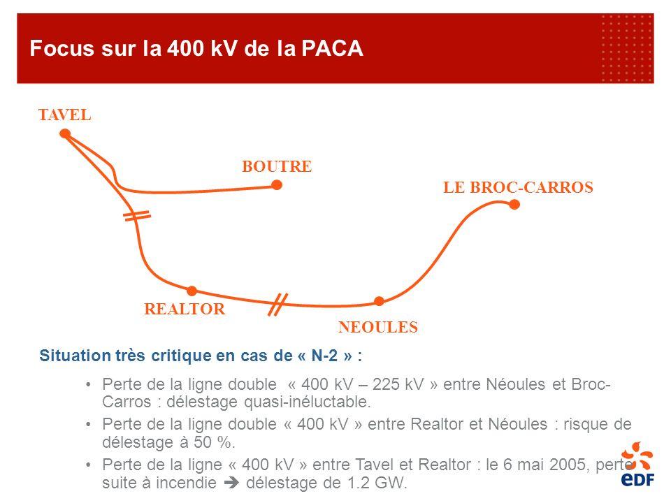 Focus sur la 400 kV de la PACA