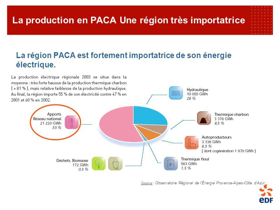 La production en PACA Une région très importatrice