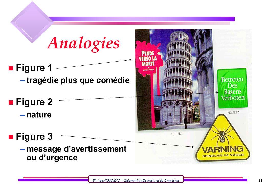 Analogies Figure 1 Figure 2 Figure 3 tragédie plus que comédie nature