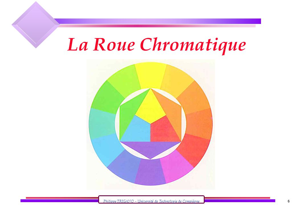 La Roue Chromatique