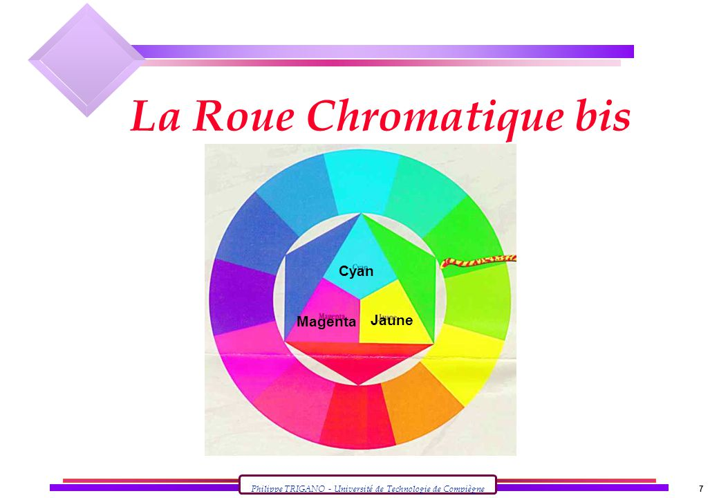 La Roue Chromatique bis
