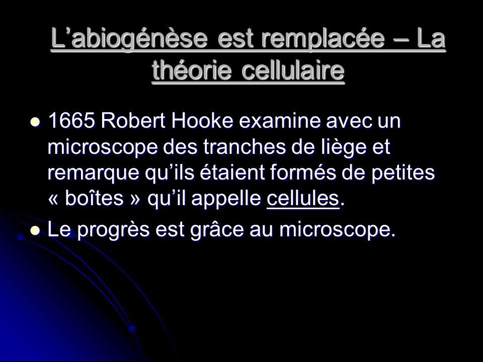 L'abiogénèse est remplacée – La théorie cellulaire