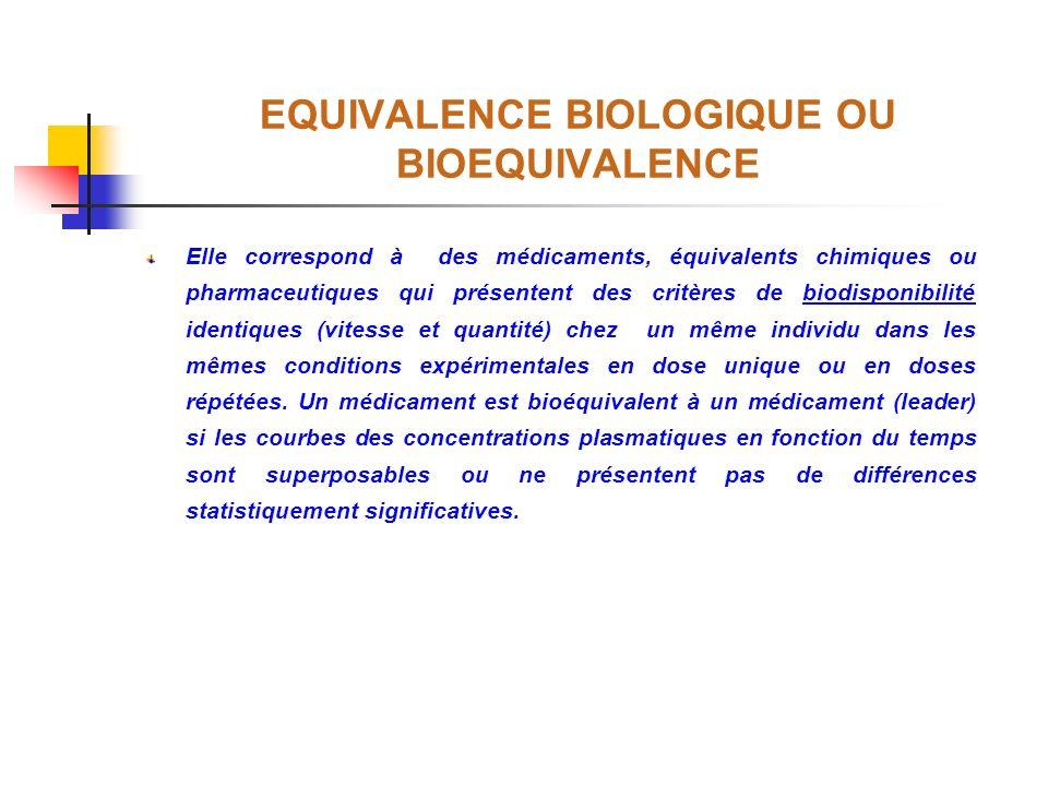 EQUIVALENCE BIOLOGIQUE OU BIOEQUIVALENCE