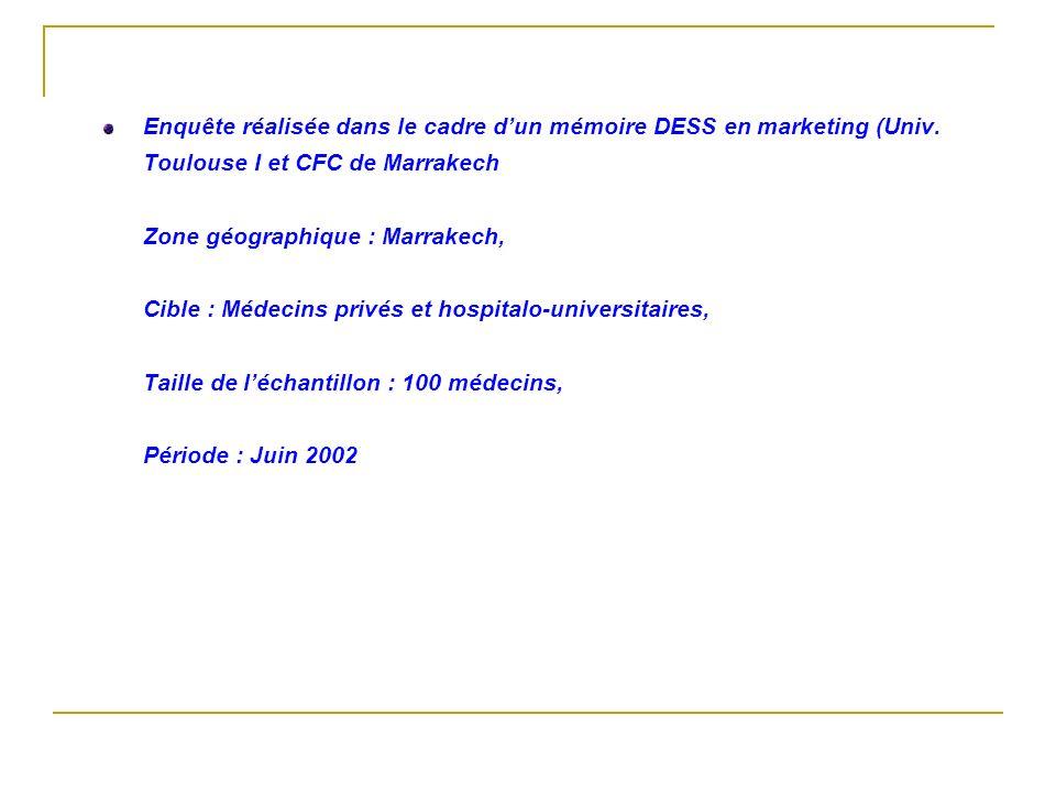Enquête réalisée dans le cadre d'un mémoire DESS en marketing (Univ