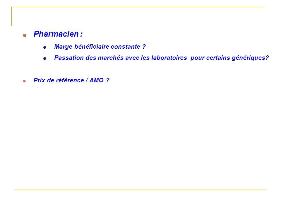 Pharmacien : Marge bénéficiaire constante