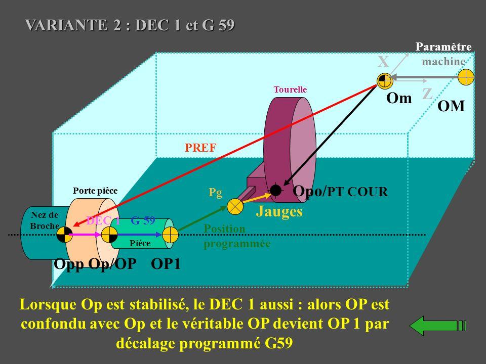 VARIANTE 2 : DEC 1 et G 59 X Z Om OM Opo/PT COUR Jauges Opp Op/OP OP1