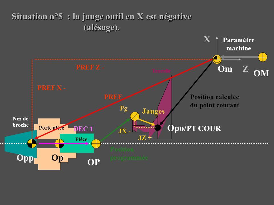 Situation n°5 : la jauge outil en X est négative (alésage). OM