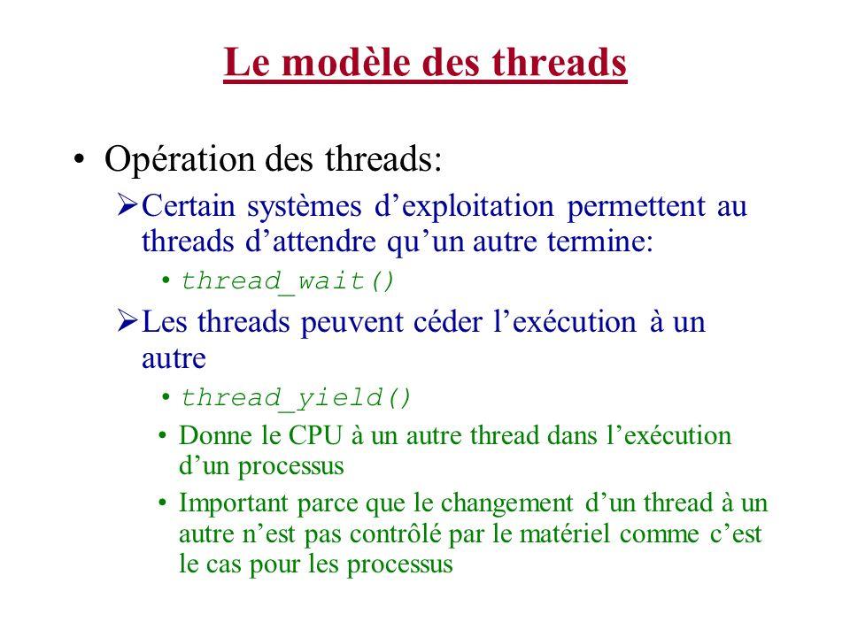 Le modèle des threads Opération des threads: