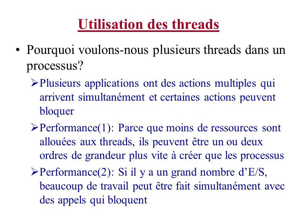 Utilisation des threads