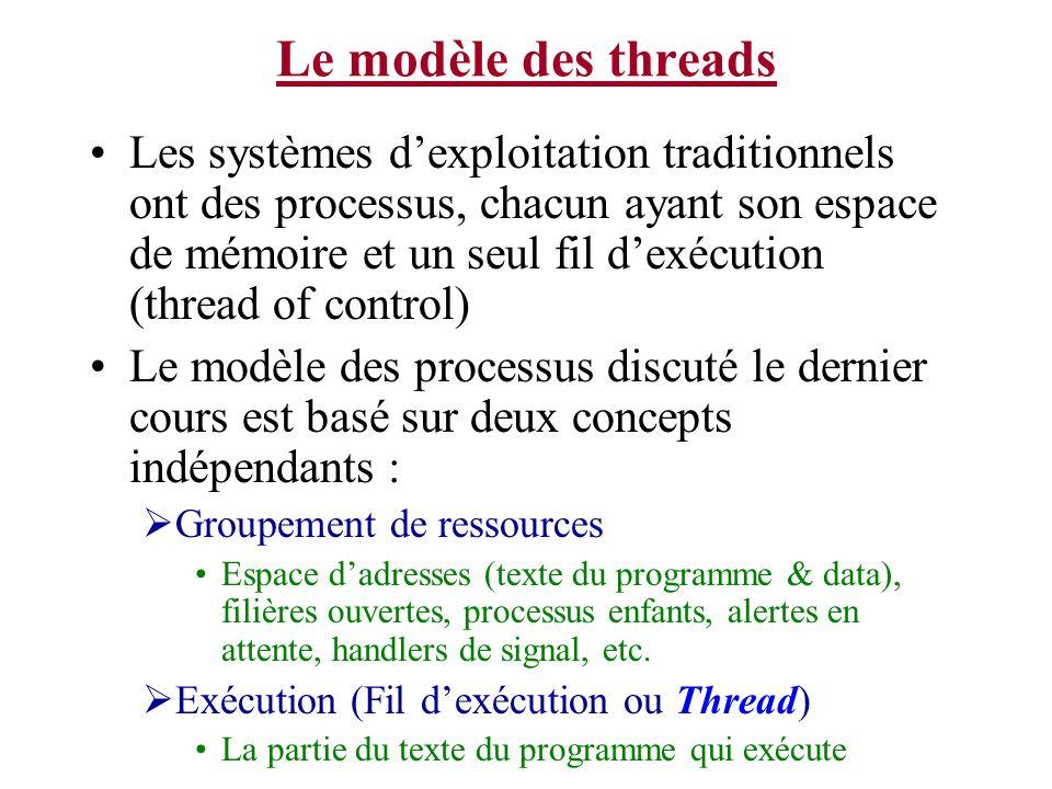 Le modèle des threads