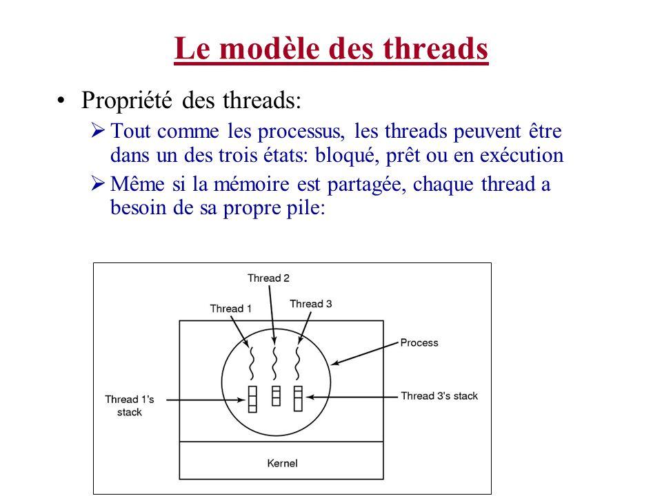 Le modèle des threads Propriété des threads: