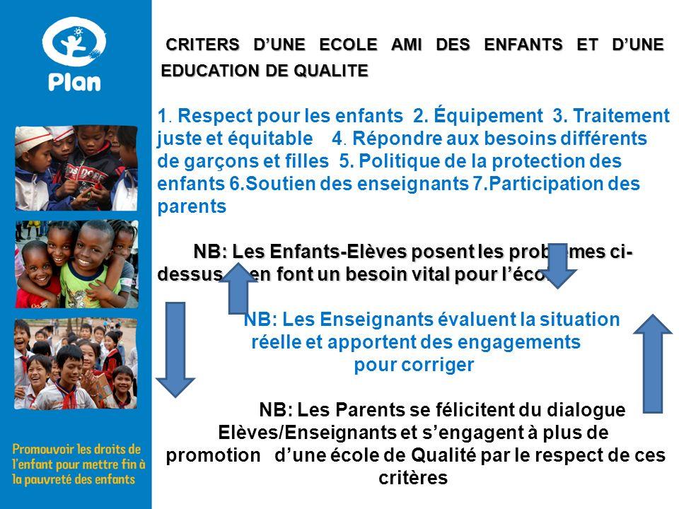 CRITERS D'UNE ECOLE AMI DES ENFANTS ET D'UNE EDUCATION DE QUALITE