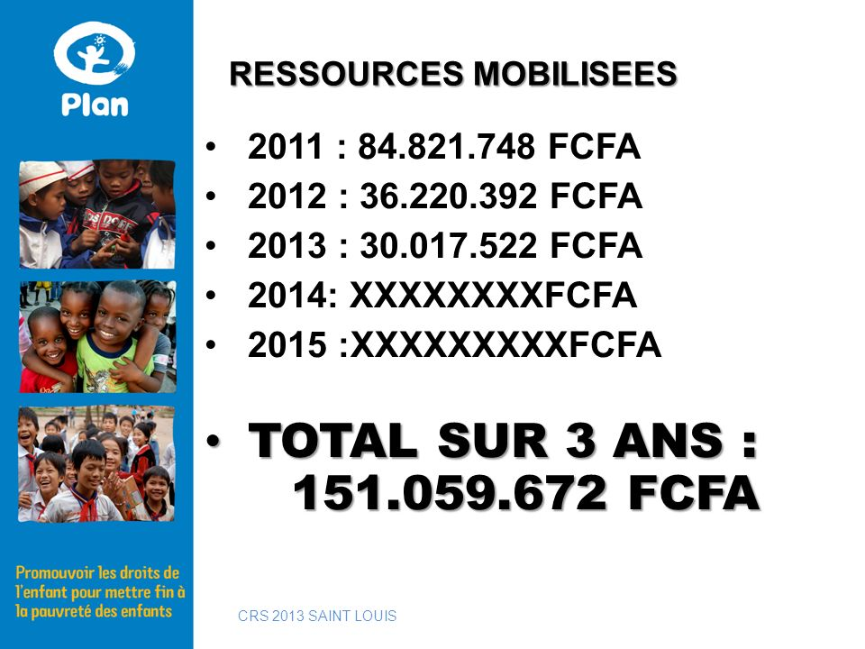 RESSOURCES MOBILISEES